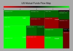 mutual funds map 26072013