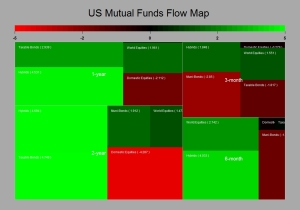 mutual funds map 26072013