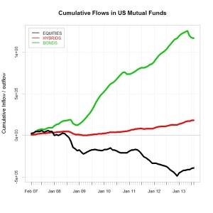 cumulative inflow 14082013