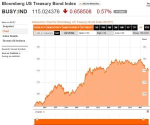 treasurybloom