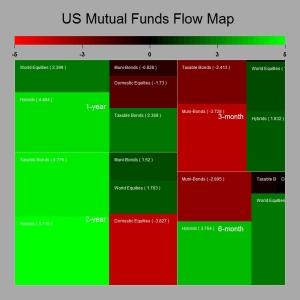 us mutual funds 14082013