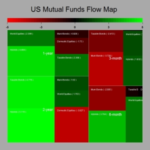 us mutual funds 14082013