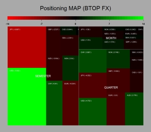 positioning map fx 11092013