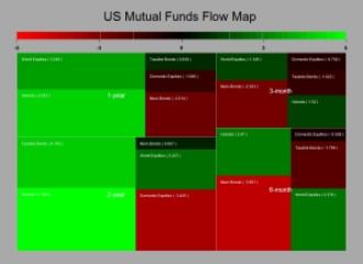 flow map 102013