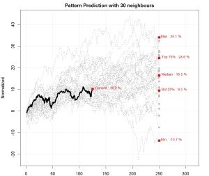 patternssp500102013
