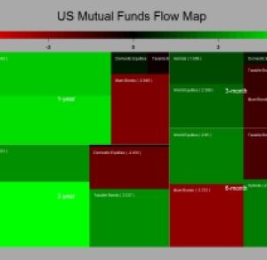 flow map 201220133