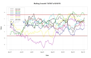 fxpositioning 3m  05122013