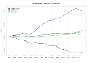 Cumulative flows